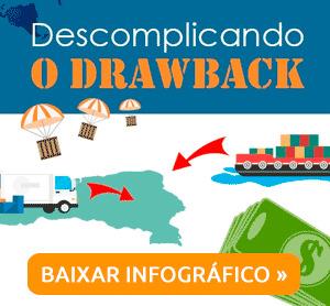 Drawback: entenda o conceito e saiba como utilizar o benefício
